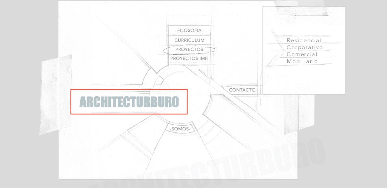 Architectureburo