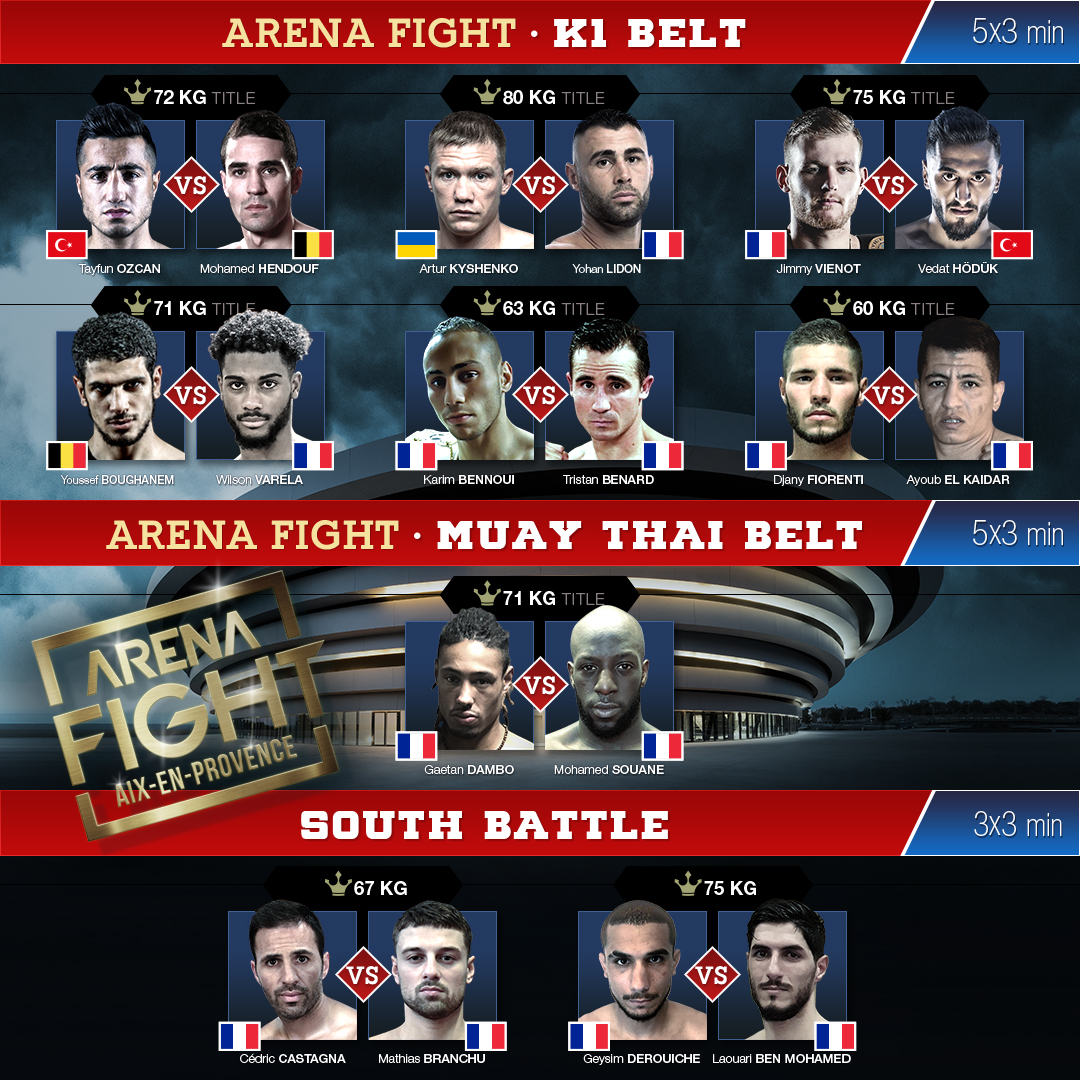 Fight card Arena Fight